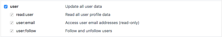 user scope