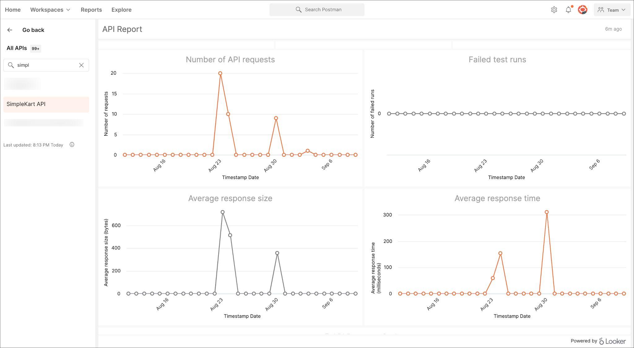 API landscape governance