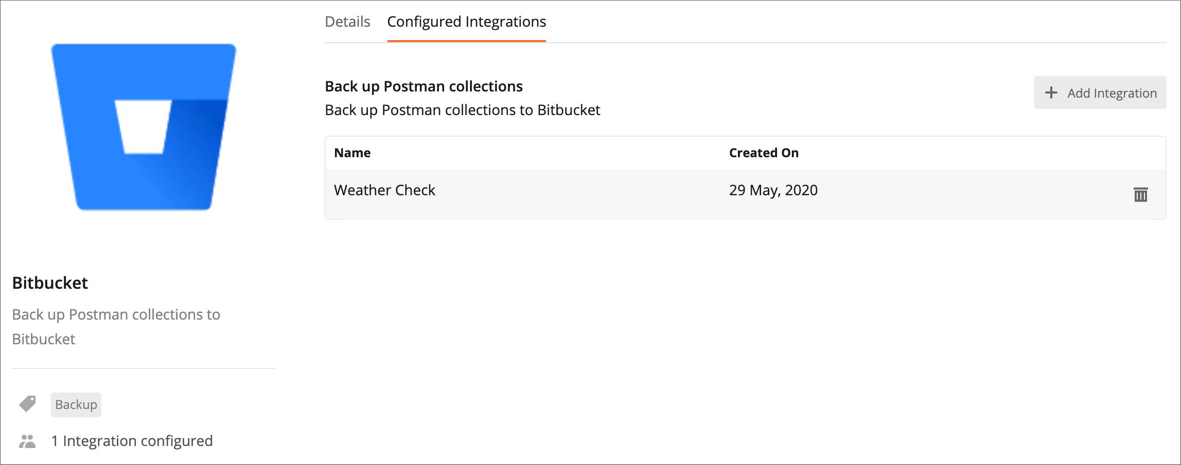 Configured integrations