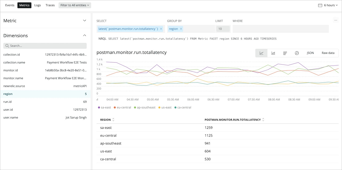 New Relic filters