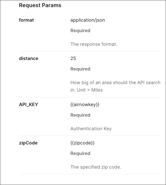 Header Description in Docs